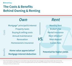 http://rent2own.digimkts.com/  I never knew I could rent to own  home ownership projects  The StreetEasy Tipping Point estimates the number of years it would take for the costs of owning a home to equal the costs of renting in NYC.