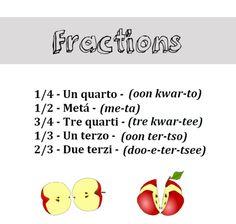 Learning Italian Language ~ fractions in italian Italian Grammar, Italian Vocabulary, Italian Phrases, Italian Words, Italian Language, Spanish Language, Italian Quotes, German Language, Japanese Language