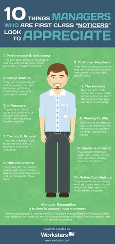 """Business and management infographic & data visualisation Employee Recognition: Managers Who are First Class """"Noticers"""" Infographic Leadership Tips, Leadership Development, Professional Development, Change Leadership, Business Management, Management Tips, Talent Management, Business Planning, Employee Appreciation"""