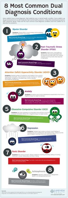 INFOGRAPHIC: 8 most common dual diagnosis disorders and the drugs that addicts use to alleviate or self-medicate their symptoms.