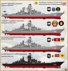 "Cruiser Project 1144 ""Orlan"""