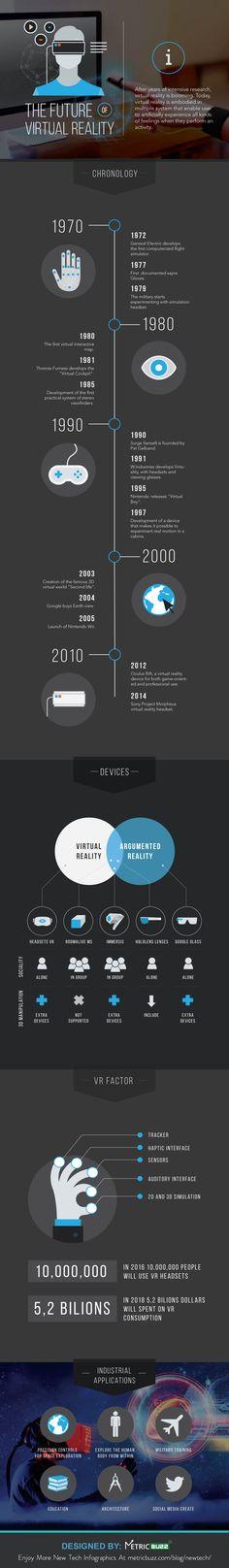 virtual reality history timeline