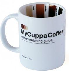 Coffee color guide!