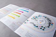 progetto sviluppato per Gaia Soluzioni
