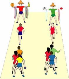 Pe Games Grundschulunterricht - Famous Last Words Pe Activities, Team Building Activities, Activity Games, Leadership Activities, Movement Activities, Youth Group Games, Relay Games For Kids, Relay Race Games, Relay Race Ideas
