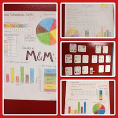 Students each received a sample of M&M's. They had to create a frequency table, relative frequency table, pie chart, bar chart, and segmented bar chart. AP Statistics: Graphical displays of categorical data.