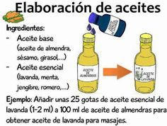 DIFERENCIAS ENTRE ACEITE Y ACEITE ESENCIAL Lush Shampoo, Esential Oils, Spa, Orange Essential Oil, Homemade Beauty Products, Natural Cosmetics, Natural Oils, Doterra, Diy Beauty
