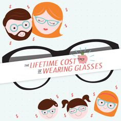 New glasses every year? That's one hefty price tag! See how much you can save with Zenni Optical!