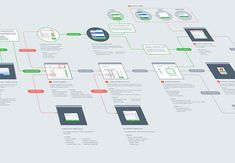 So in this post we`ve collected 33 Excellent User Flow Examples that you can use as inspiration for organising them into a sitemap or user flow. Flow App, User Flow, Flow Chart Design, Diagram Design, Dashboard Interface, User Interface Design, Ui Ux, Data Visualization Tools, Wireframe Design