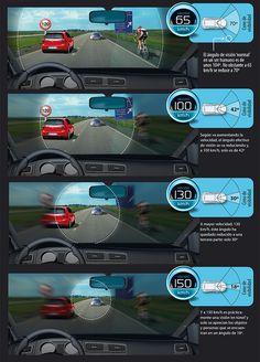 Circular a 130 km/h reduce el ángulo de visión a 30 grados.