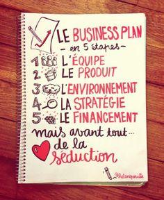 Le business plan en 5 étapes
