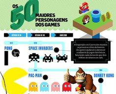 Cronologia dos jogos eletrônicos