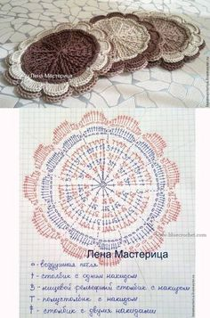 28 Ideas Crochet Coasters Heart Granny Squares For 2019 Crochet Mandala Pattern, Crochet Motifs, Crochet Diagram, Crochet Chart, Crochet Doilies, Crochet Flowers, Crochet Patterns, Crochet Kitchen, Crochet Home