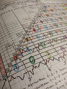 Visualising music - 21 Notations by grigomcmahon, via Flickr ♫