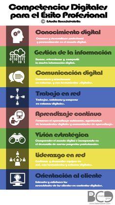 Competencias digitales para el éxito profesional #infografia