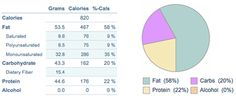 Fit Day Results Lunch