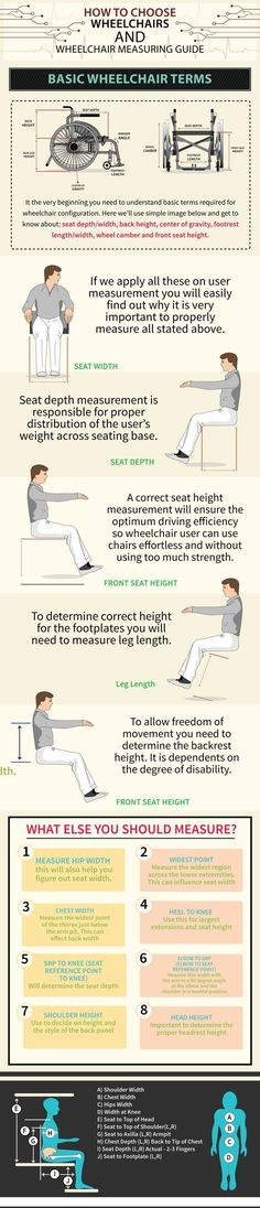 Wheelchair Measuring Guide wheelchairs disability powerchairs manualchairs