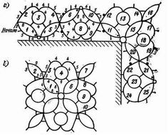 Corner edging, love the motif #tatting #tatted lace