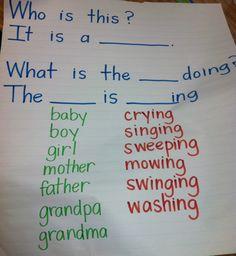Teacher Laura: Systematic ELD Sentence Frames for Kindergarten Creative Teaching, Teaching Tools, Teaching Resources, Teaching Ideas, Teaching Verbs, Teaching Strategies, Sentence Stems, Sentence Starters, Sentence Writing