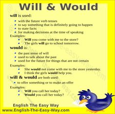 Will and Would.