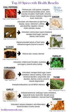 Top 10 Spices with Health Benefits (infographic)