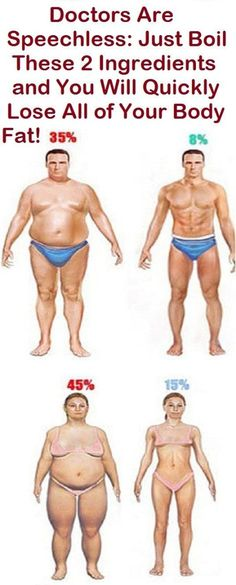 drastic weight loss after break up