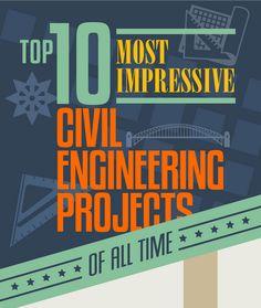 Courtesy of Civil Engineering Program, Norwich University