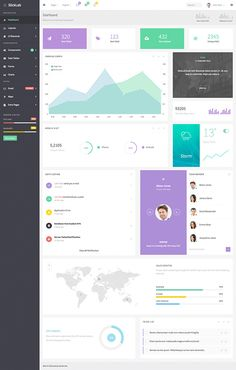 Slick Lab Admin Dashboard on Behance