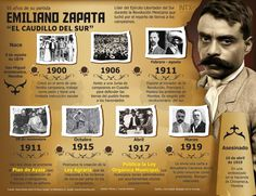 #Infografia #EmilianoZapata El Caudillo del Sur, Jefe revolucionario en favor de los campesinos. #ElInicioCreativo Spanish Basics, Spanish Class, Spanish Lessons, Spanish Games, Mexico People, Mexican Revolution, Spanish Teaching Resources, Historia Universal, Catholic Religion