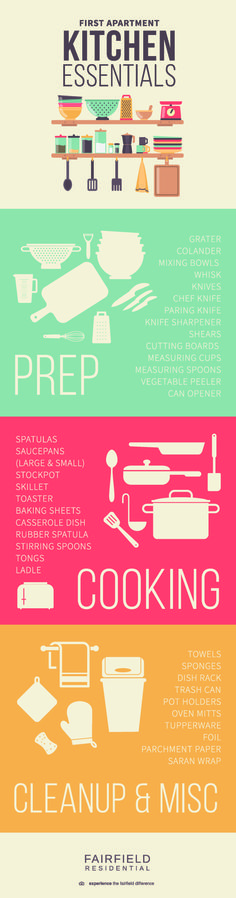 Get your first apartment equipt with the basic kitchen essentials! #kitchen #apartment