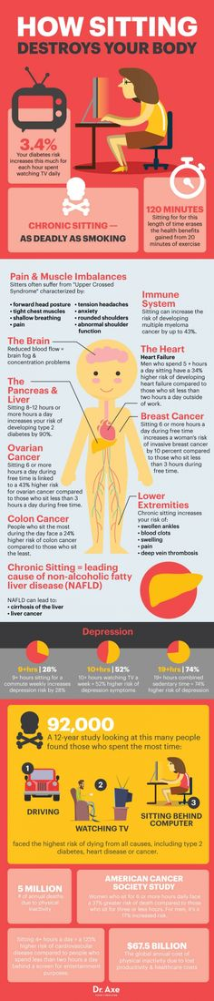 A Science-Backed Remedy for too much Sitting Infographic #Infographics