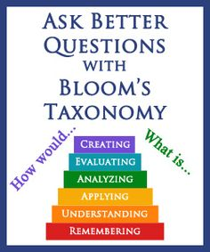 Ask Better Questions with Bloom's Taxonomy - never run out of questions to use when teaching any subject. Preschool Science, Teaching Activities, College Activities, Blooms Taxonomy Questions, Question Stems, Teacher Evaluation, Bloom's Taxonomy, Math Questions, Effective Teaching