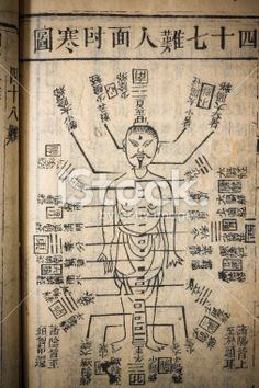 Ancient Chinese Medicine | Chinese traditional medicine ancient book Royalty Free Stock Photo