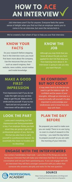 How to Ace a Job Interview - Infographic Job Interview Preparation, Interview Skills, Job Interview Questions, Job Interview Tips, Job Interviews, How To Interview, Interview Clothes, Interview Training, Personal Development