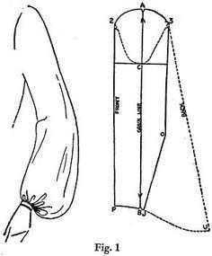 Bishop sleeve pattern.