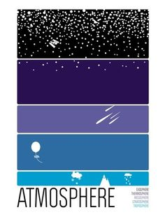 Gli strati della nostra #atmosfera illustrati in una semplice #infografica