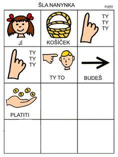Pro Šíšu: Sla Nanynka do zeli Pictogram, Montessori, Preschool, Education, Comics, Logos, Autism, School, Projects