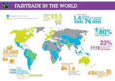 world wide fair trade producer - Recherche Google Fair Trade, South Africa, Label, World, Google, The World, Earth
