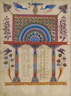 Armenia digitalizará su legado cultural en todo el mundo | Soy Armenio