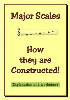 This handout investigates how major scales are constructed. It leads the students down a theoretical path of discovery to find the Whole /Halp ...