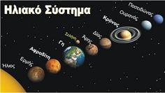 Conspiracy Feeds: Γιατί οι πλανήτες έχουν αρχαία ελληνικά ονόματα Ant Crafts, Greek History, Simple Minds, Online College, Galaxy Art, Our Solar System, Ancient Greece, Planets, School