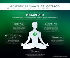 Anahata: The Heart Chakra Yoga Mantras, Chakra Mantra, Chakra Healing, Kundalini Yoga, Pranayama, Yoga Chakras, Chakra Balancing Meditation, Anahata Chakra, Mudras