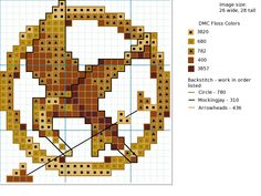 Mockingjay cross stitch pattern