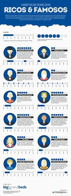 Infográfico: os hábitos de sono de ricos e famosos.