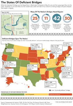 Bridge Collapses And Structurally Deficient Bridges Across The Country (INFOGRAPHIC)