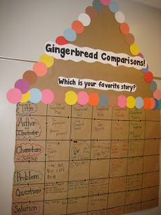 Compare Gingerbread Man stories with a giant wall grid shaped like a house. | http://kindergartenboomboom.blogspot.com