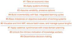 SAFe Lean-Agile Principles – Scaled Agile Framework