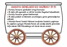 9 Social Studies, Istanbul, Investing, Study, Teacher, Education, Math, History, School