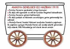 9 Social Studies, Istanbul, Investing, Study, Teacher, Education, Math, History, School