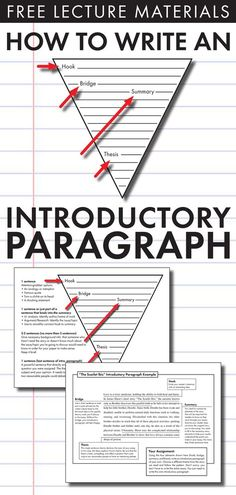 How to Write an Introductory Paragraph, FREE Slides + Handout, Model Intro. Four-Step Introductory Paragraph Format – free slides & handout to teach essay writing Academic Writing, English Writing, Teaching Writing, Essay Writing, Teaching English, Paragraph Writing, Dissertation Writing, Kids Writing, Writing Strategies